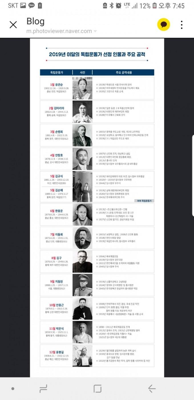 2019년-이달의-독립운동가-선정-인물과-주요공적.jpg