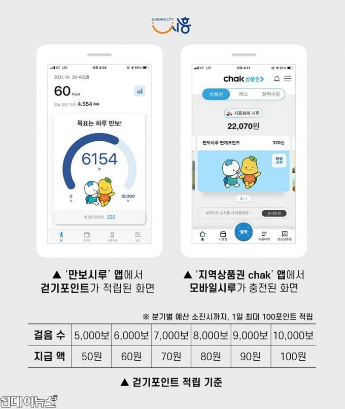 보도자료1-만보시루-앱-이미지.jpg