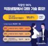 """직장인 96%, """"직장생활에서 대화 기술 중요해!"""""""