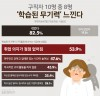 """""""구직자 10명 중 8명, 반복된 좌절로 '학습된 무기력' 심각"""""""
